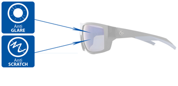Picture of Clarity Anti-Reflection Coating for Sports Eyewear