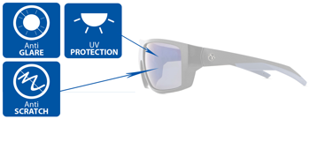 Picture of Polarization for Sports Eyewear